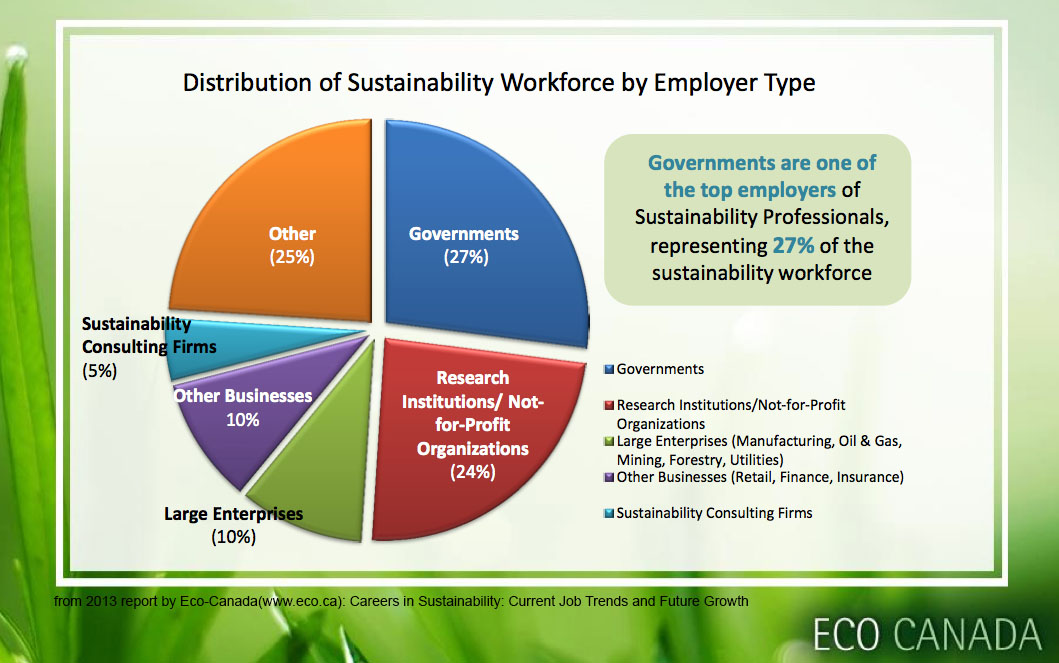 tl_files/sites/environment/resources/Pictures/Sustainability Employers 2013.jpg